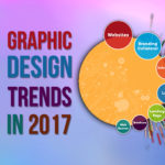 5 Graphic Design Trends you need to be aware of in 2017