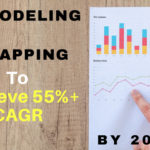 3D Modeling and 3D Mapping Market to Achieve more than 55% CAGR by 2023